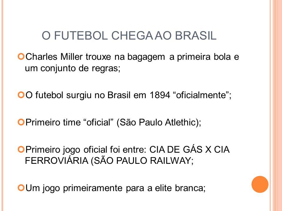 O FUTEBOL CHEGA AO BRASIL Charles Miller trouxe na bagagem a primeira bola e um conjunto de regras; O futebol surgiu no Brasil em 1894 oficialmente ; Primeiro time oficial (São Paulo Atlethic); Primeiro jogo oficial foi entre: CIA DE GÁS X CIA FERROVIÁRIA (SÃO PAULO RAILWAY; Um jogo primeiramente para a elite branca;