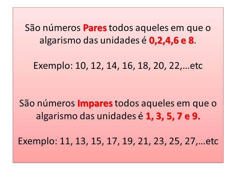 Pares 0,2,4,6 e 8 São números Pares todos aqueles em que o algarismo das unidades é 0,2,4,6 e 8. Exemplo: 10, 12, 14, 16, 18, 20, 22,…etc Impares 1, 3