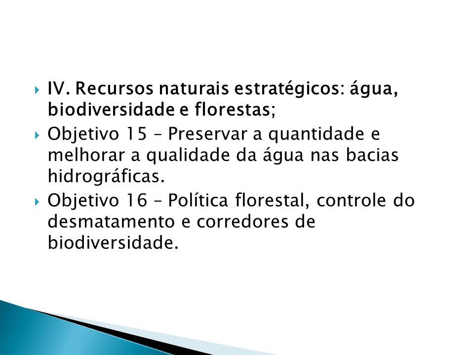  IV. Recursos naturais estratégicos: água, biodiversidade e florestas;  Objetivo 15 – Preservar a quantidade e melhorar a qualidade da água nas baci