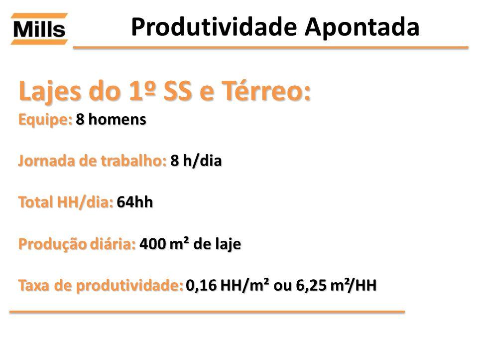 Produtividade Apontada Lajes do 1º SS e Térreo: Equipe: 8 homens Jornada de trabalho: 8 h/dia Total HH/dia: 64hh Produção diária: 400 m² de laje Taxa