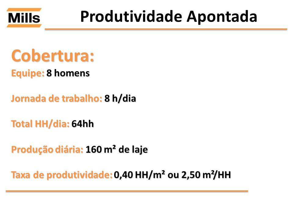 Produtividade ApontadaCobertura: Equipe: 8 homens Jornada de trabalho: 8 h/dia Total HH/dia: 64hh Produção diária: 160 m² de laje Taxa de produtividad