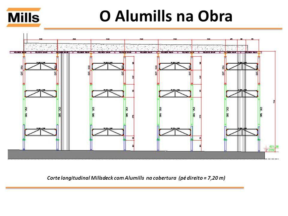 O Alumills na ObraCaracterísticas: Obra com elevado índice de mecanização.
