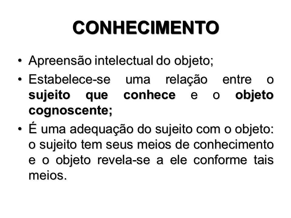 CONHECIMENTO Apreensão intelectual do objeto;Apreensão intelectual do objeto; Estabelece-se uma relação entre o sujeito que conhece e o objeto cognosc