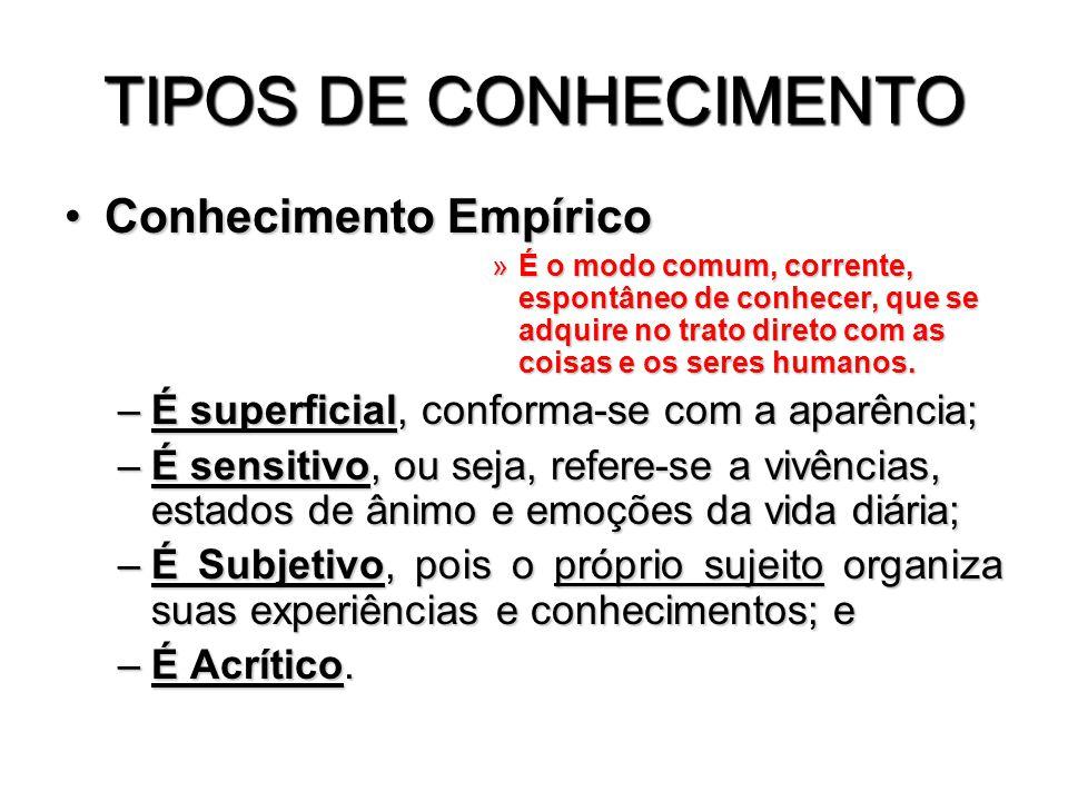 TIPOS DE CONHECIMENTO Conhecimento EmpíricoConhecimento Empírico »É o modo comum, corrente, espontâneo de conhecer, que se adquire no trato direto com