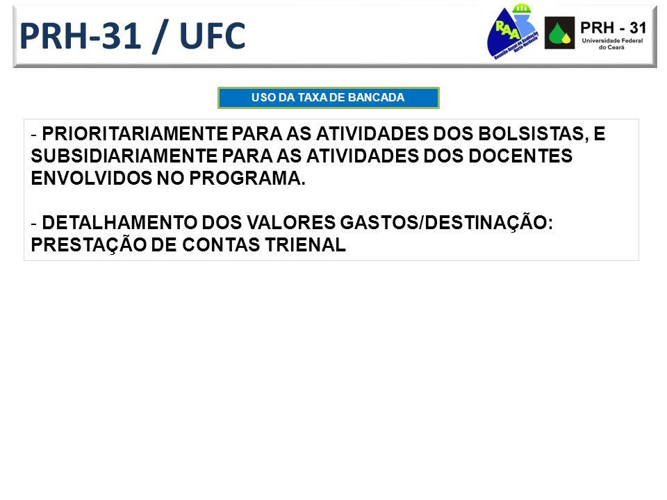 PRH-31 / UFC - PRIORITARIAMENTE PARA AS ATIVIDADES DOS BOLSISTAS, E SUBSIDIARIAMENTE PARA AS ATIVIDADES DOS DOCENTES ENVOLVIDOS NO PROGRAMA.
