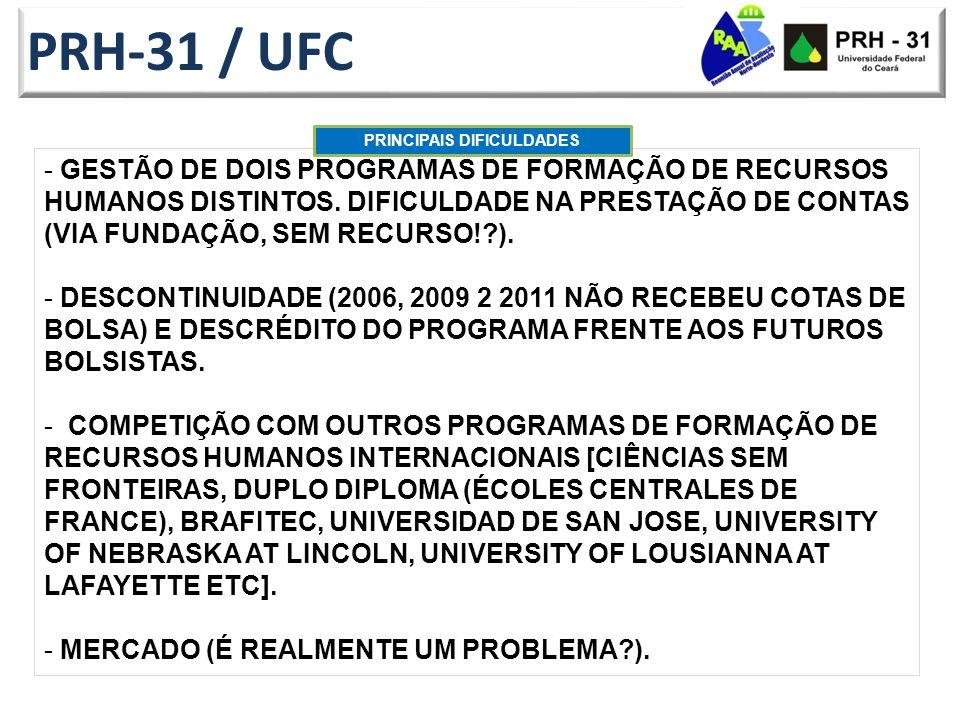 PRH-31 / UFC - GESTÃO DE DOIS PROGRAMAS DE FORMAÇÃO DE RECURSOS HUMANOS DISTINTOS.