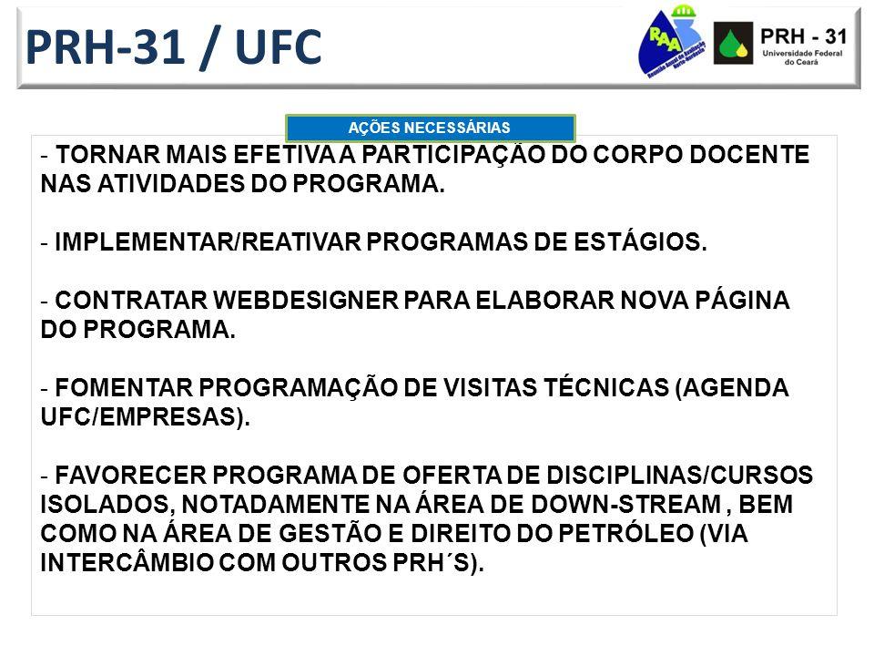 PRH-31 / UFC - TORNAR MAIS EFETIVA A PARTICIPAÇÃO DO CORPO DOCENTE NAS ATIVIDADES DO PROGRAMA.