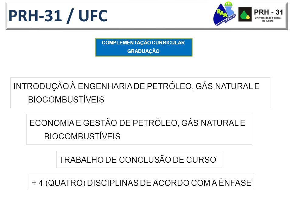 PRH-31 / UFC INTRODUÇÃO À ENGENHARIA DE PETRÓLEO, GÁS NATURAL E BIOCOMBUSTÍVEIS COMPLEMENTAÇÃO CURRICULAR GRADUAÇÃO ECONOMIA E GESTÃO DE PETRÓLEO, GÁS NATURAL E BIOCOMBUSTÍVEIS + 4 (QUATRO) DISCIPLINAS DE ACORDO COM A ÊNFASE TRABALHO DE CONCLUSÃO DE CURSO