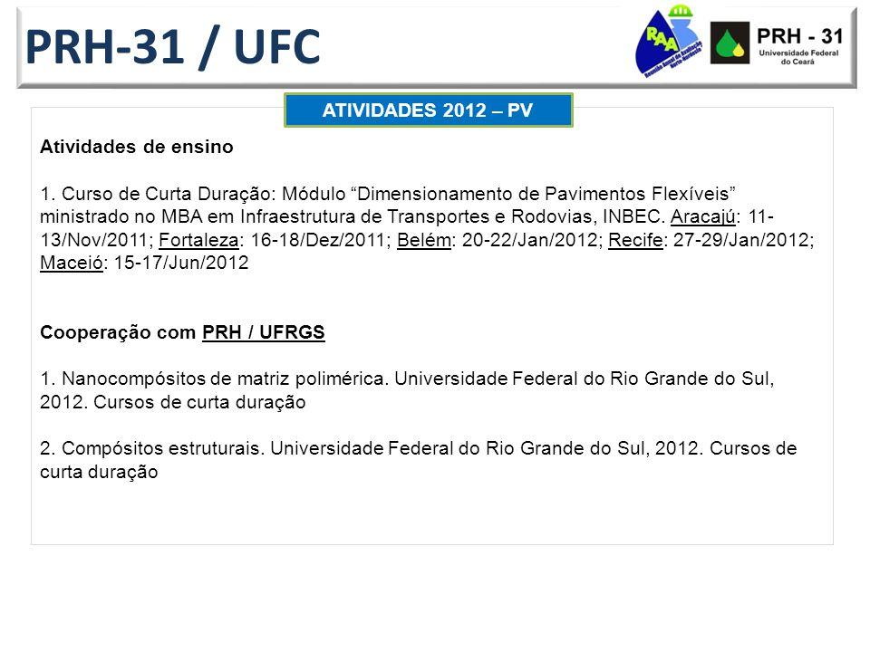 PRH-31 / UFC Atividades de ensino 1.