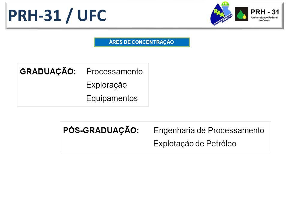 PRH-31 / UFC ÁRES DE CONCENTRAÇÃO GRADUAÇÃO: Processamento Exploração Equipamentos PÓS-GRADUAÇÃO: Engenharia de Processamento Explotação de Petróleo