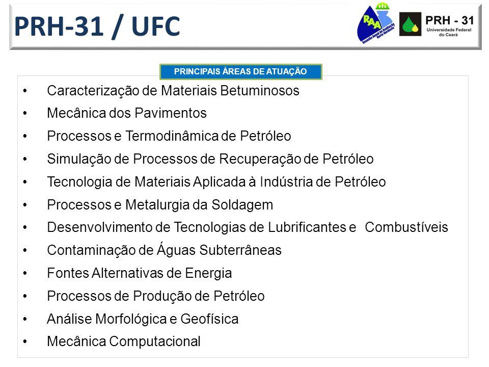 PRH-31 / UFC Caracterização de Materiais Betuminosos Mecânica dos Pavimentos Processos e Termodinâmica de Petróleo Simulação de Processos de Recuperação de Petróleo Tecnologia de Materiais Aplicada à Indústria de Petróleo Processos e Metalurgia da Soldagem Desenvolvimento de Tecnologias de Lubrificantes e Combustíveis Contaminação de Águas Subterrâneas Fontes Alternativas de Energia Processos de Produção de Petróleo Análise Morfológica e Geofísica Mecânica Computacional PRINCIPAIS ÁREAS DE ATUAÇÃO