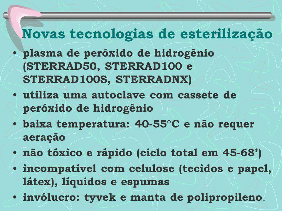 Novas tecnologias de esterilização plasma de peróxido de hidrogênio (STERRAD50, STERRAD100 e STERRAD100S, STERRADNX) utiliza uma autoclave com cassete de peróxido de hidrogênio baixa temperatura: 40-55  C e não requer aeração não tóxico e rápido (ciclo total em 45-68') incompatível com celulose (tecidos e papel, látex), líquidos e espumas invólucro: tyvek e manta de polipropileno.