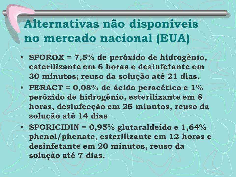Alternativas não disponíveis no mercado nacional (EUA) SPOROX = 7,5% de peróxido de hidrogênio, esterilizante em 6 horas e desinfetante em 30 minutos; reuso da solução até 21 dias.