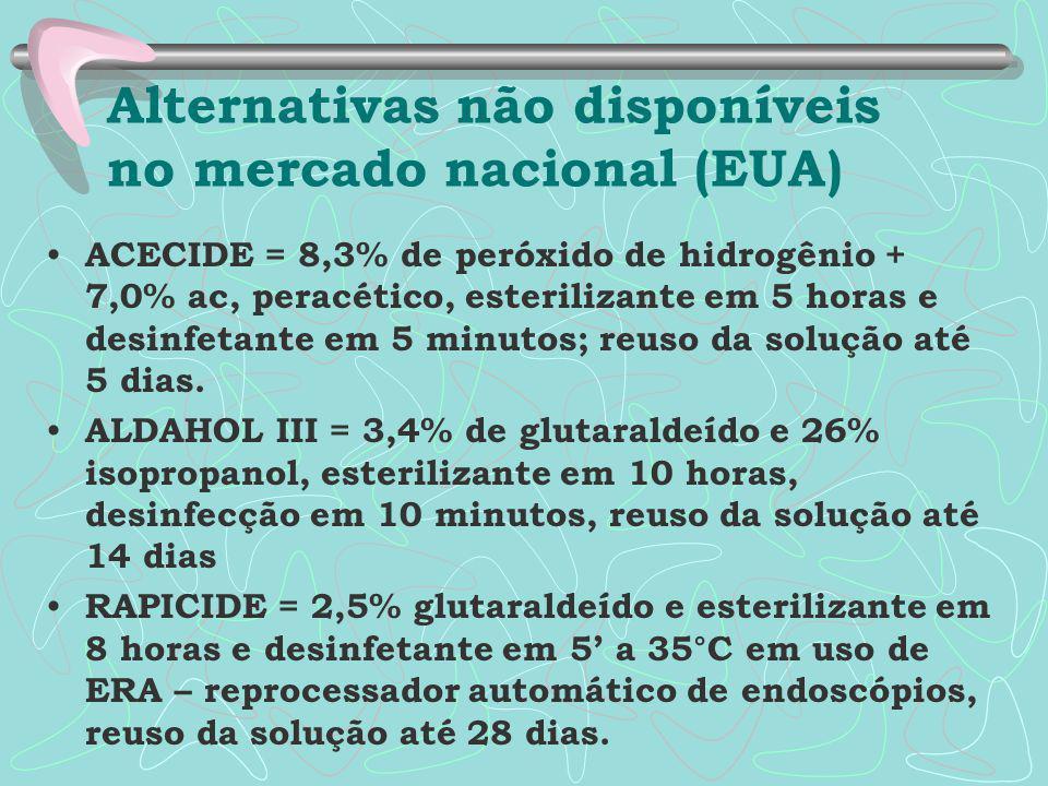 Alternativas não disponíveis no mercado nacional (EUA) ACECIDE = 8,3% de peróxido de hidrogênio + 7,0% ac, peracético, esterilizante em 5 horas e desinfetante em 5 minutos; reuso da solução até 5 dias.