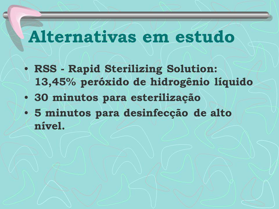 Alternativas em estudo RSS - Rapid Sterilizing Solution: 13,45% peróxido de hidrogênio líquido 30 minutos para esterilização 5 minutos para desinfecção de alto nível.