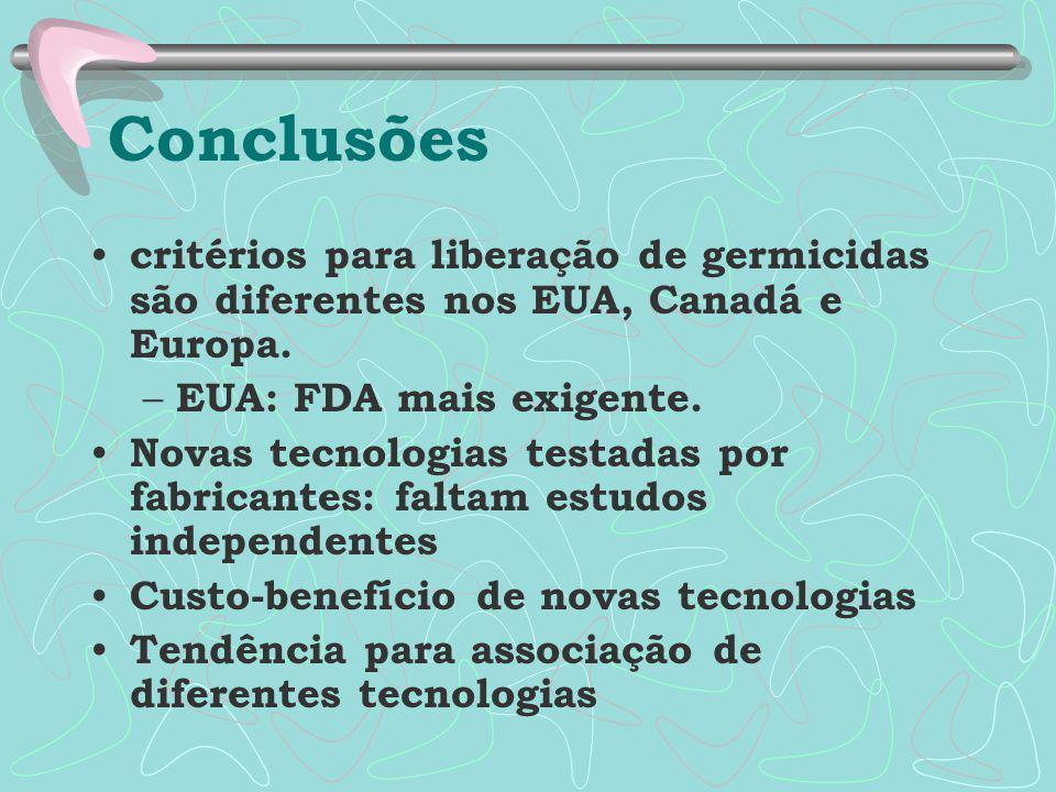 Conclusões critérios para liberação de germicidas são diferentes nos EUA, Canadá e Europa. – EUA: FDA mais exigente. Novas tecnologias testadas por fa