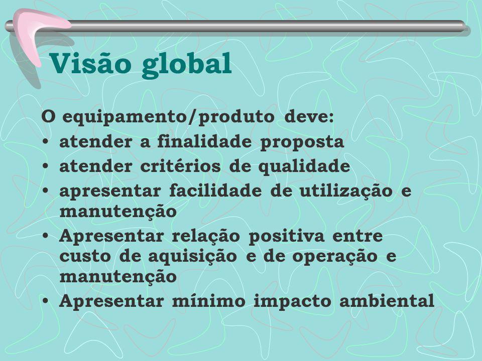 Visão global O equipamento/produto deve: atender a finalidade proposta atender critérios de qualidade apresentar facilidade de utilização e manutenção Apresentar relação positiva entre custo de aquisição e de operação e manutenção Apresentar mínimo impacto ambiental