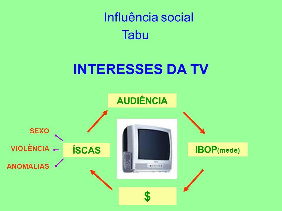 Tabu Influência social INTERESSES DA TV AUDIÊNCIA IBOP (mede) $ ÍSCAS SEXO VIOLÊNCIA ANOMALIAS