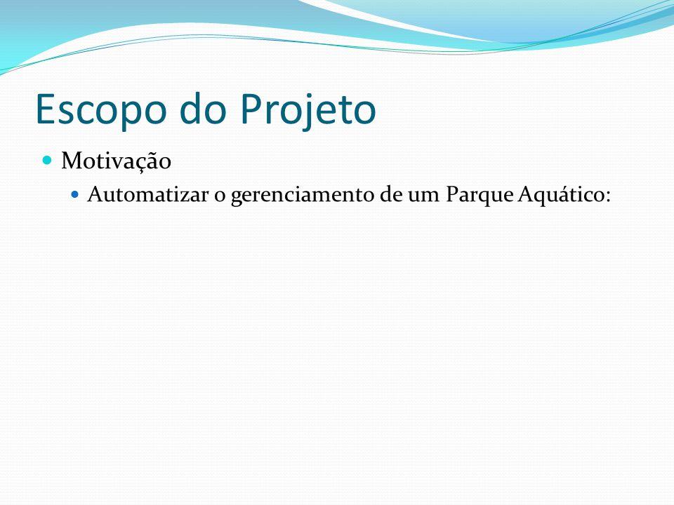 Escopo do Projeto Motivação Automatizar o gerenciamento de um Parque Aquático: Sistema de cartões para a compra de produtos nas lojas