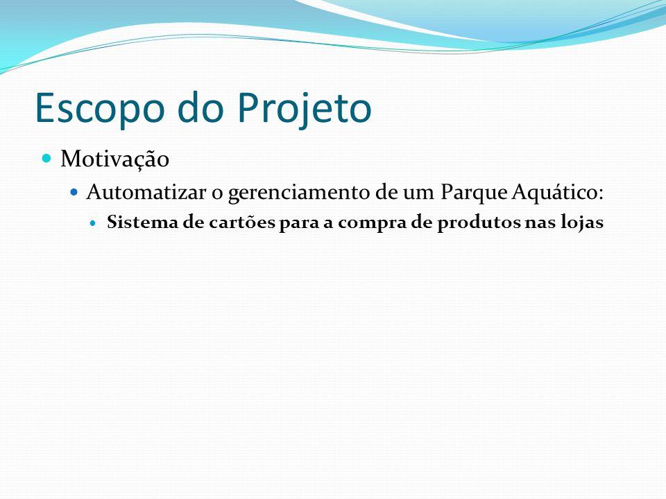 Escopo do Projeto Motivação Automatizar o gerenciamento de um Parque Aquático: Sistema de cartões para a compra de produtos nas lojas Controle de acesso aos brinquedos por idade
