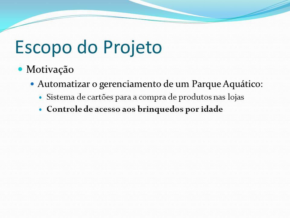 Escopo do Projeto Motivação Automatizar o gerenciamento de um Parque Aquático: Sistema de cartões para a compra de produtos nas lojas Controle de acesso aos brinquedos por idade Agilizar processo de manutenção dos brinquedos
