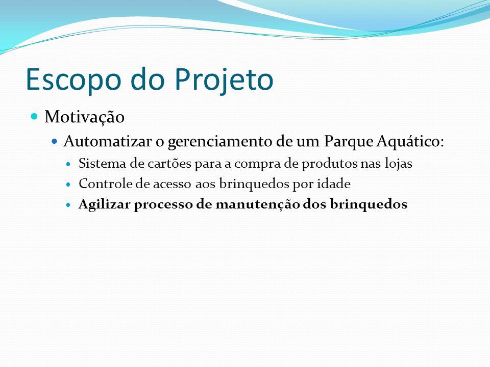 Escopo do Projeto Motivação Automatizar o gerenciamento de um Parque Aquático: Sistema de cartões para a compra de produtos nas lojas Controle de acesso aos brinquedos por idade Agilizar processo de manutenção dos brinquedos Coordenar alocação dos salva-vidas