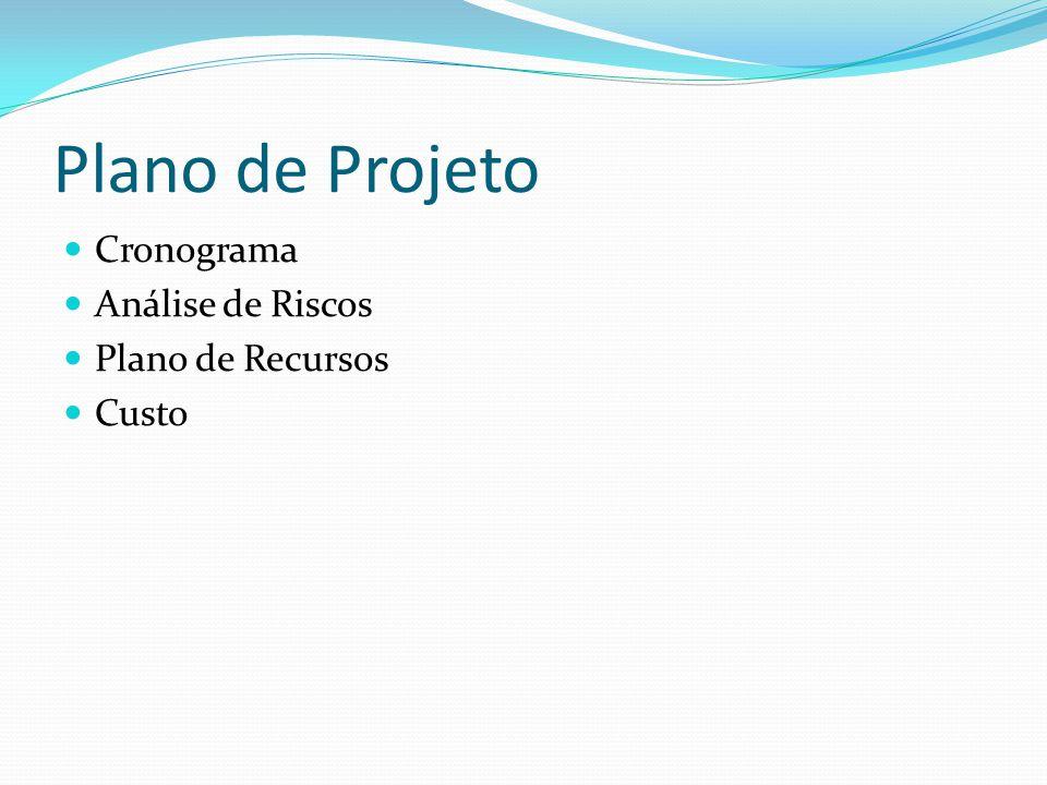 Plano de Projeto Cronograma Análise de Riscos Plano de Recursos Custo