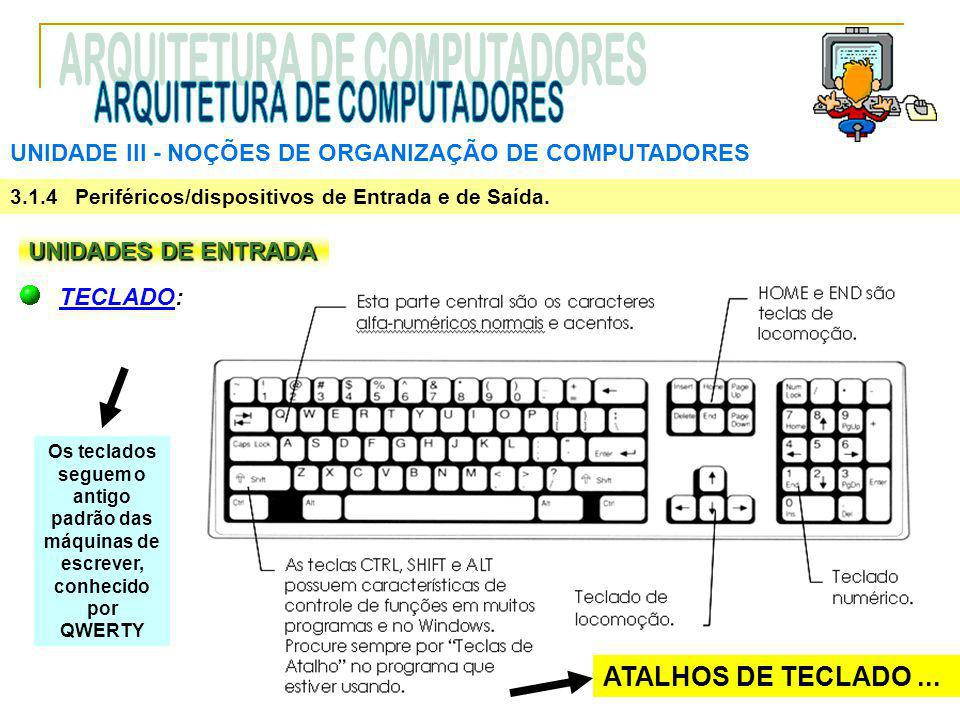 UNIDADE III ‑ NOÇÕES DE ORGANIZAÇÃO DE COMPUTADORES 3.1.4 Periféricos/dispositivos de Entrada e de Saída. UNIDADES DE ENTRADA TECLADO: ATALHOS DE TECL