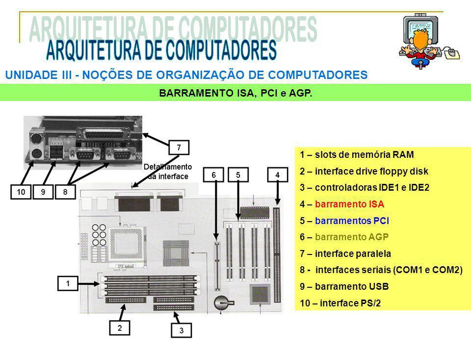 UNIDADE III ‑ NOÇÕES DE ORGANIZAÇÃO DE COMPUTADORES BARRAMENTO ISA, PCI e AGP. 1 – slots de memória RAM 2 – interface drive floppy disk 3 – controlado