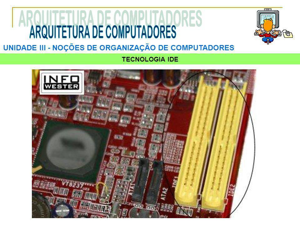 UNIDADE III ‑ NOÇÕES DE ORGANIZAÇÃO DE COMPUTADORES TECNOLOGIA IDE