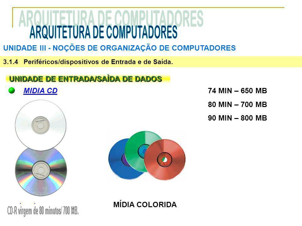 UNIDADE III ‑ NOÇÕES DE ORGANIZAÇÃO DE COMPUTADORES 3.1.4 Periféricos/dispositivos de Entrada e de Saída. UNIDADE DE ENTRADA/SAÍDA DE DADOS MIDIA CD M
