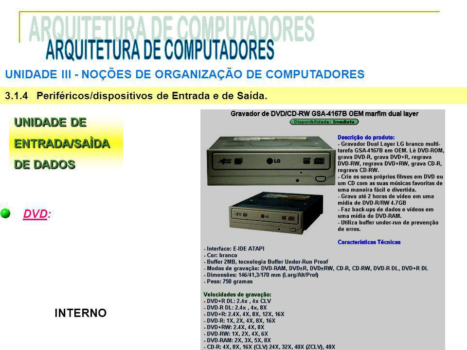 UNIDADE III ‑ NOÇÕES DE ORGANIZAÇÃO DE COMPUTADORES 3.1.4 Periféricos/dispositivos de Entrada e de Saída. UNIDADE DE ENTRADA/SAÍDA DE DADOS DVD: INTER