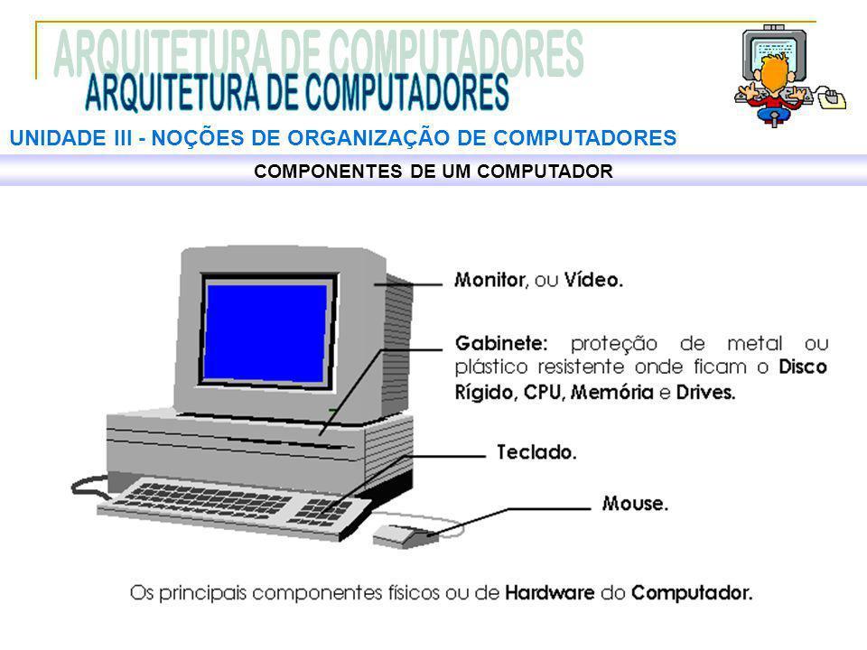 UNIDADE III ‑ NOÇÕES DE ORGANIZAÇÃO DE COMPUTADORES COMPONENTES DE UM COMPUTADOR