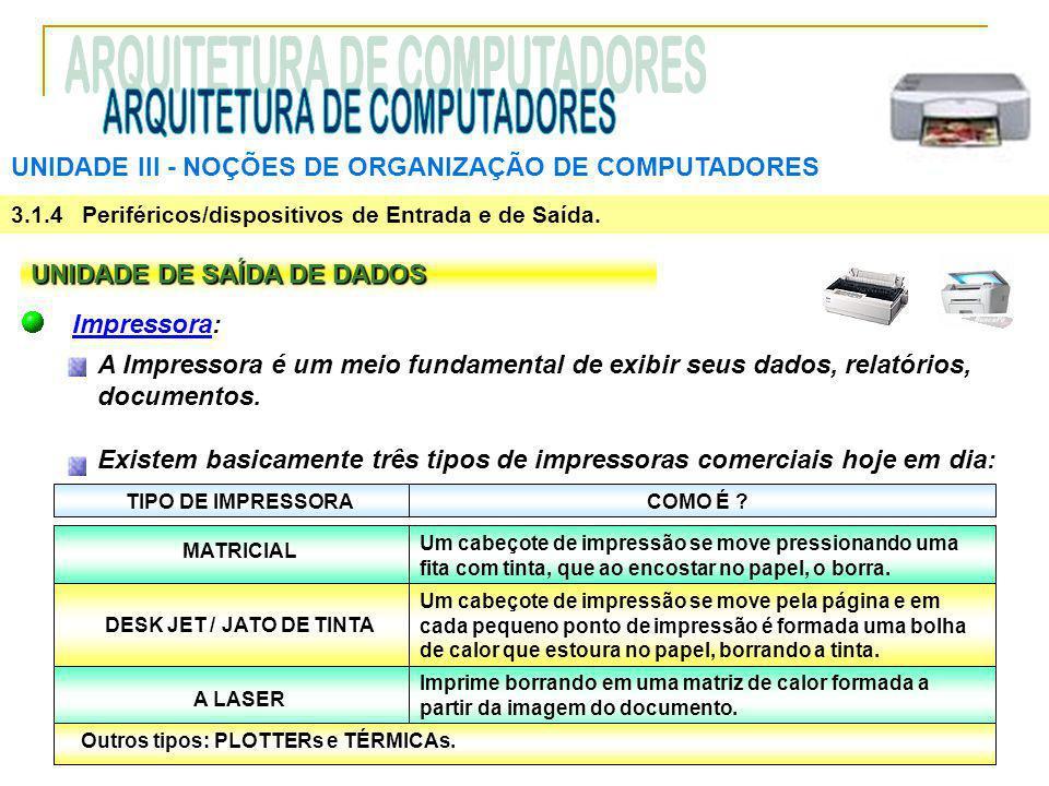 UNIDADE III ‑ NOÇÕES DE ORGANIZAÇÃO DE COMPUTADORES 3.1.4 Periféricos/dispositivos de Entrada e de Saída. UNIDADE DE SAÍDA DE DADOS Impressora: A Impr