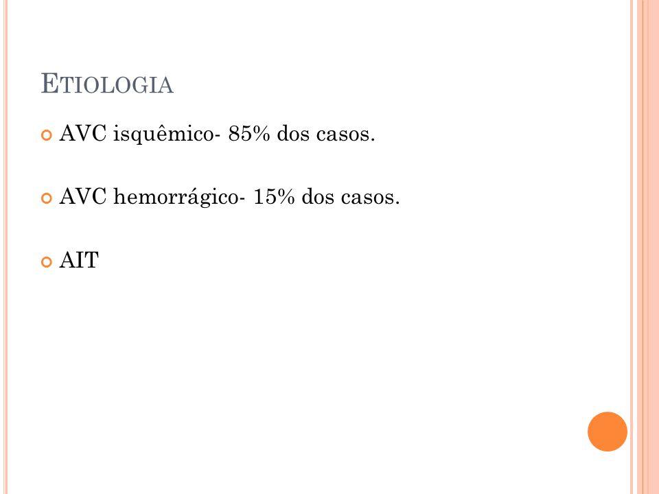 E TIOLOGIA AVC isquêmico- 85% dos casos. AVC hemorrágico- 15% dos casos. AIT