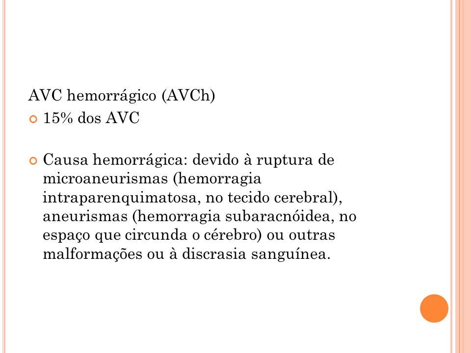 AVC hemorrágico (AVCh) 15% dos AVC Causa hemorrágica: devido à ruptura de microaneurismas (hemorragia intraparenquimatosa, no tecido cerebral), aneuri