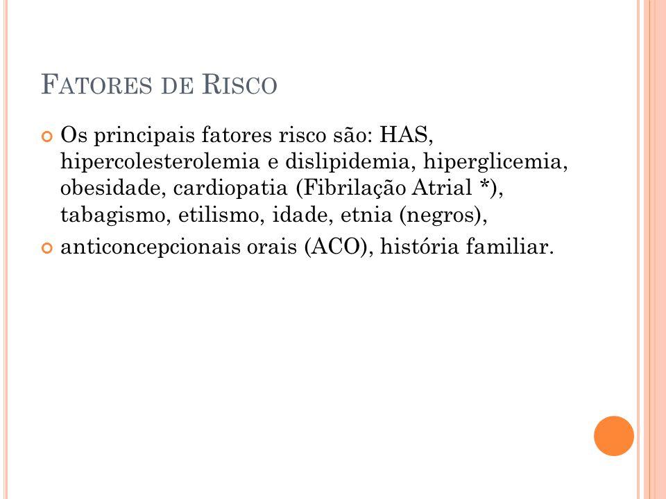 F ATORES DE R ISCO Os principais fatores risco são: HAS, hipercolesterolemia e dislipidemia, hiperglicemia, obesidade, cardiopatia (Fibrilação Atrial