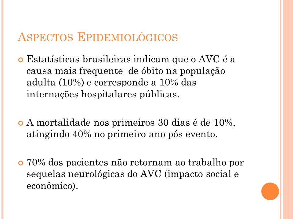 A SPECTOS E PIDEMIOLÓGICOS Estatísticas brasileiras indicam que o AVC é a causa mais frequente de óbito na população adulta (10%) e corresponde a 10%