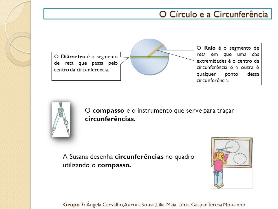O Círculo e a Circunferência O Círculo e a Circunferência O Diâmetro é o segmento de reta que passa pelo centro da circunferência. O Raio é o segmento