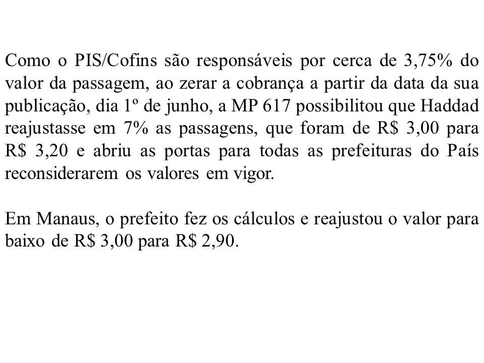 Como o PIS/Cofins são responsáveis por cerca de 3,75% do valor da passagem, ao zerar a cobrança a partir da data da sua publicação, dia 1º de junho, a MP 617 possibilitou que Haddad reajustasse em 7% as passagens, que foram de R$ 3,00 para R$ 3,20 e abriu as portas para todas as prefeituras do País reconsiderarem os valores em vigor.