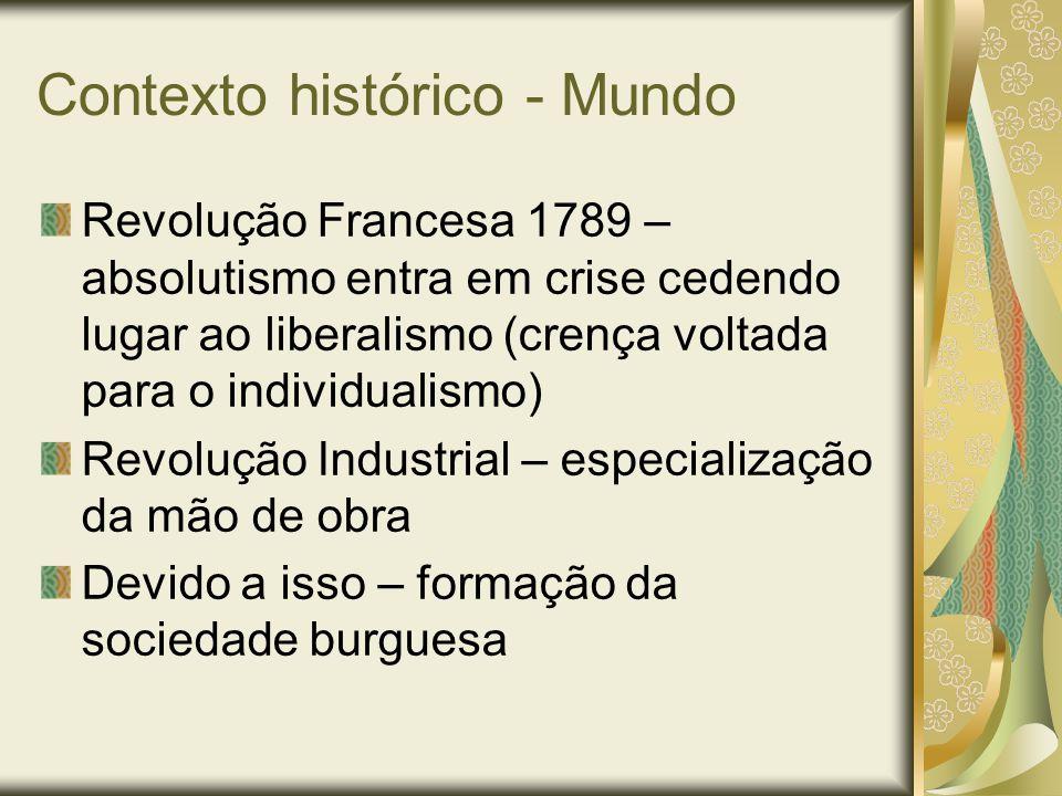 Contexto histórico - Mundo Revolução Francesa 1789 – absolutismo entra em crise cedendo lugar ao liberalismo (crença voltada para o individualismo) Re