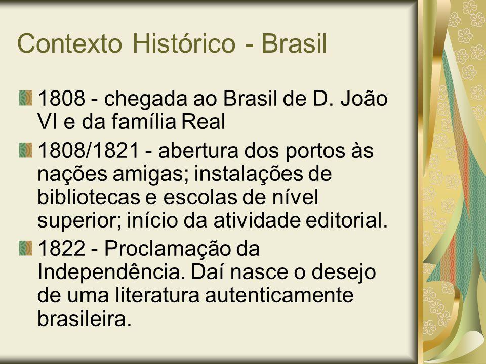 Contexto Histórico - Brasil 1808 - chegada ao Brasil de D. João VI e da família Real 1808/1821 - abertura dos portos às nações amigas; instalações de