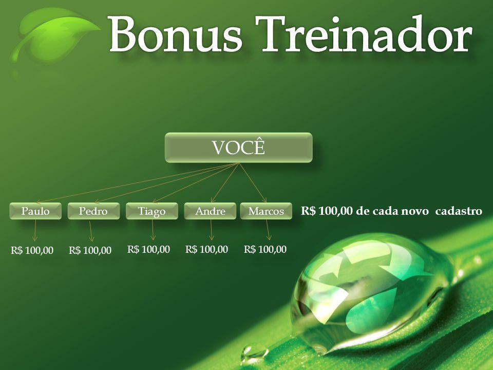 VOCÊ Marcos Paulo Andre Pedro Tiago R$ 100,00 de cada novo cadastro R$ 100,00