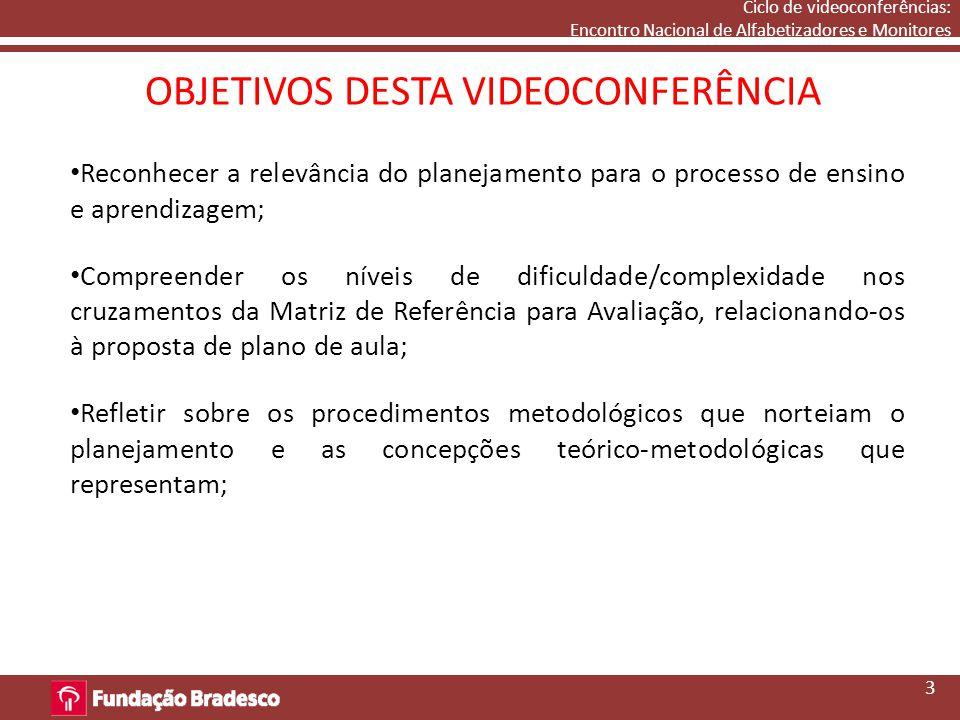 Ciclo de videoconferências: Encontro Nacional de Alfabetizadores e Monitores Reconhecer a relevância do planejamento para o processo de ensino e aprendizagem; Compreender os níveis de dificuldade/complexidade nos cruzamentos da Matriz de Referência para Avaliação, relacionando-os à proposta de plano de aula; Refletir sobre os procedimentos metodológicos que norteiam o planejamento e as concepções teórico-metodológicas que representam; OBJETIVOS DESTA VIDEOCONFERÊNCIA 3