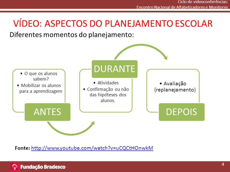 Ciclo de videoconferências: Encontro Nacional de Alfabetizadores e Monitores PLANO DE AULA DE MATEMÁTICA Situações-problema Laís comprou um jogo de sofás, 2 e 3 lugares na Loja 1 por R$800,00.