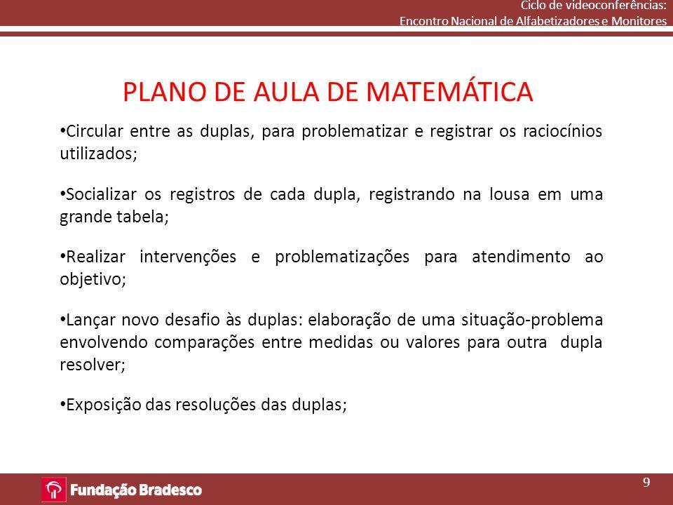 Encontro Nacional de Alfabetizadores e Monitores PROCEDIMENTOS METODOLÓGICOS Problematização O plano de aula apresenta desafios aos alunos.