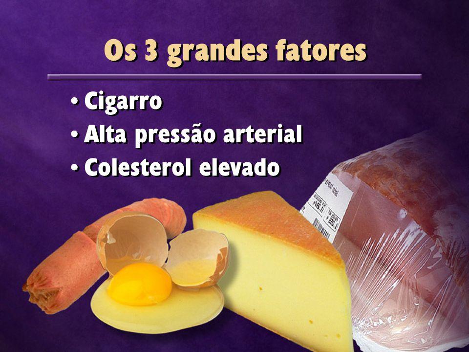 Cigarro Alta pressão arterial Colesterol elevado Os 3 grandes fatores