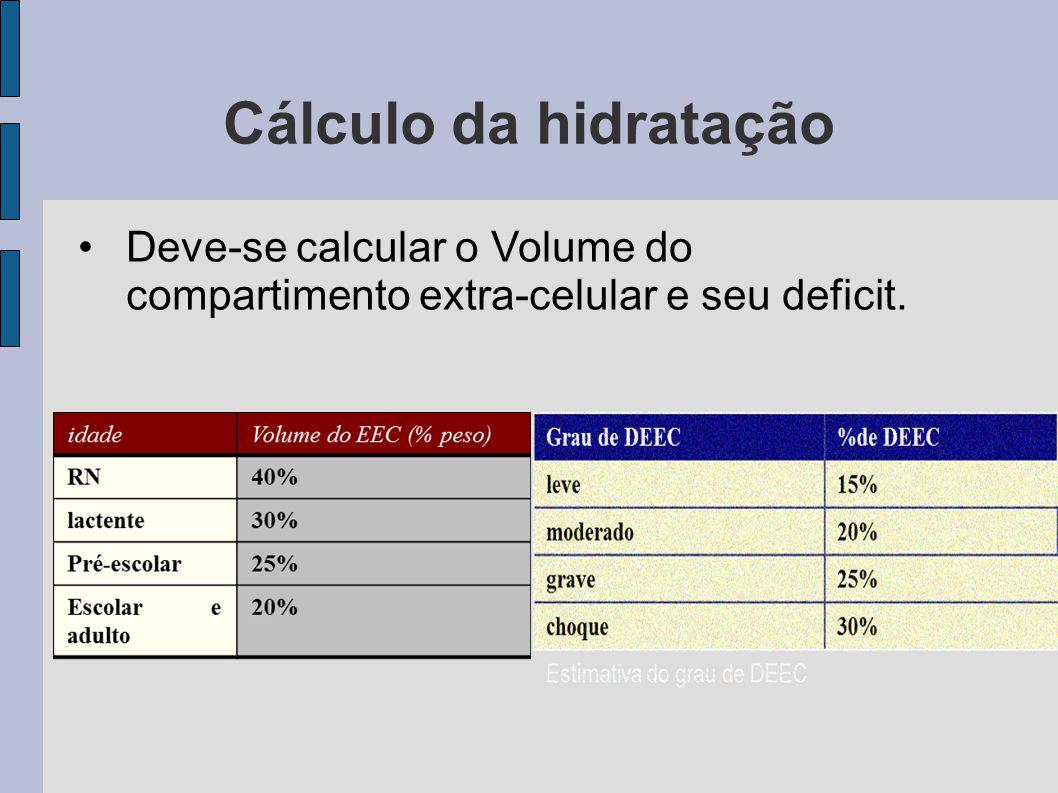 Cálculo da hidratação Deve-se calcular o Volume do compartimento extra-celular e seu deficit.