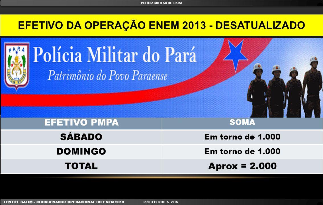 EFETIVO DA OPERAÇÃO ENEM 2013 - DESATUALIZADO EFETIVO PMPA SOMA SÁBADO Em torno de 1.000 DOMINGO Em torno de 1.000 TOTALAprox = 2.000 POLÍCIA MILITAR