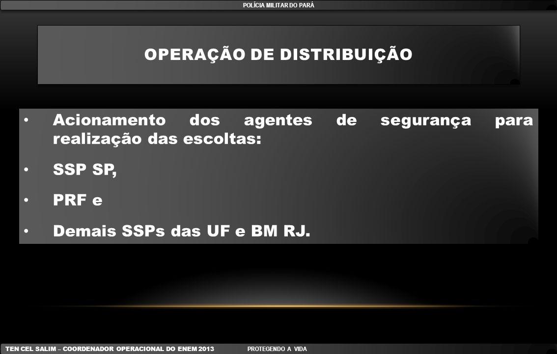OPERAÇÃO DE DISTRIBUIÇÃO Acionamento dos agentes de segurança para realização das escoltas: SSP SP, PRF e Demais SSPs das UF e BM RJ. Acionamento dos